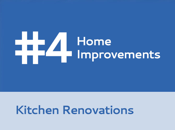 4-Kitchen-Improvements